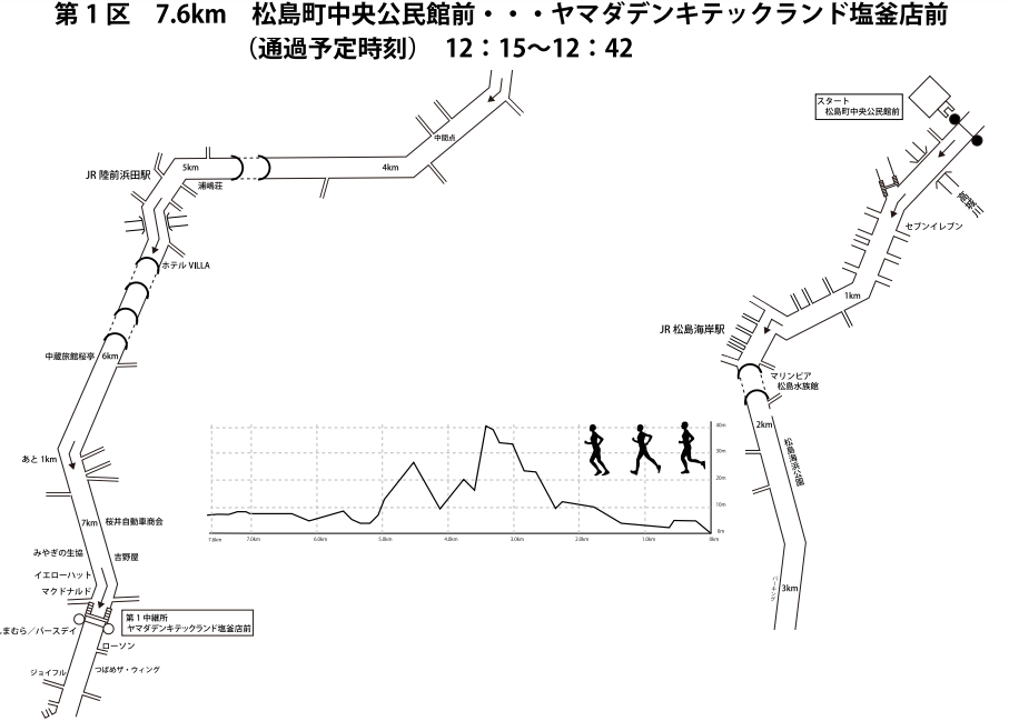 クイーンズ駅伝2020コース図の参考画像