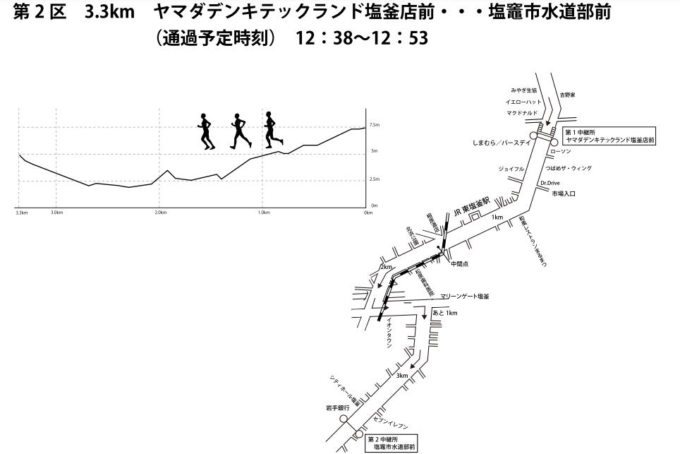 クイーンズ駅伝のコース図の参考画像