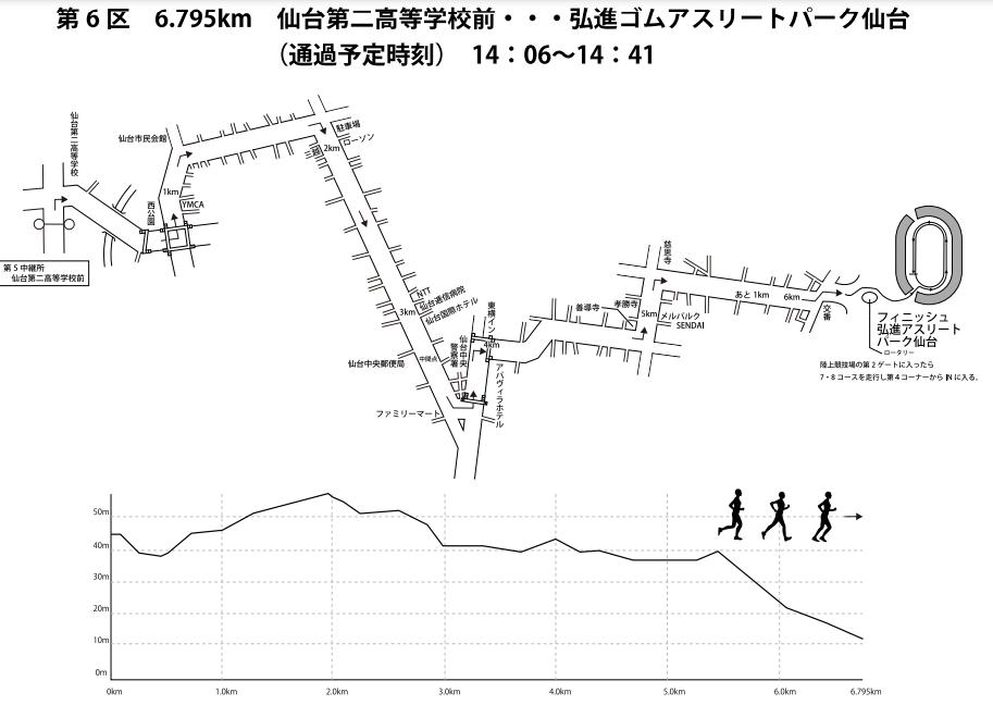 クイーンズ駅伝2020のコース図の参考画像