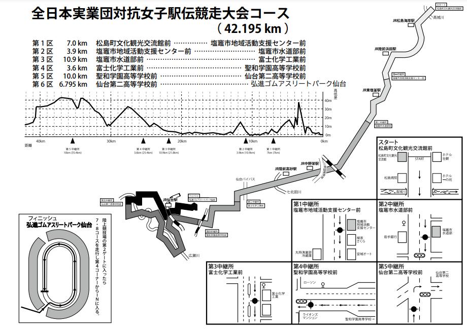 クイーンズ駅伝2020コース図(マップ)の参考画像