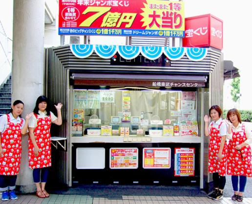 千葉で年末ジャンボ宝くじがよく当たる売り場の参考画像